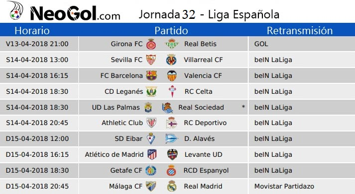 Jornada 32 Liga Española 2018