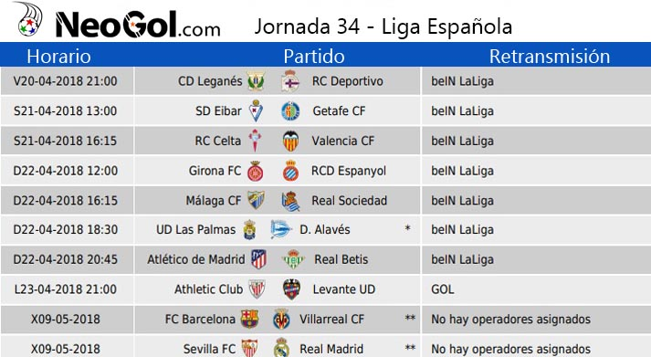 Jornada 34 Liga Española 2018