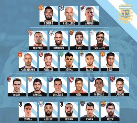 Los 23 Convocados por Argentina para el Mundial de Rusia 2018 | Lista definitiva