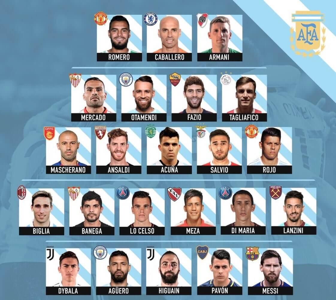 23 convocados argentina mundial 2018 la lista definitiva