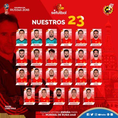 Los 23 Convocados por España para el Mundial de Rusia 2018   Lista definitiva