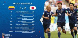 Colombia 1-2 Japón Mundial Rusia