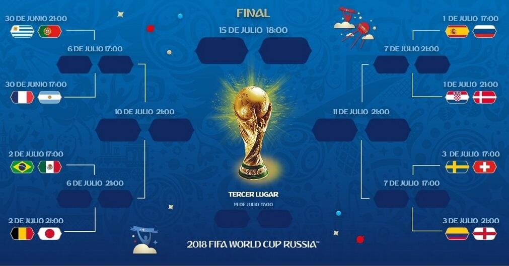 Octavos de Final Mundial Rusia 2018 | FIFA World Cup