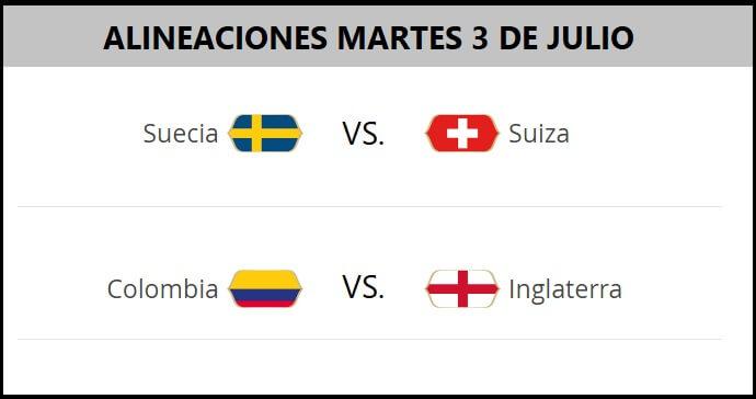 Alineaciones Suecia-Suiza y Colombia-Inglaterra