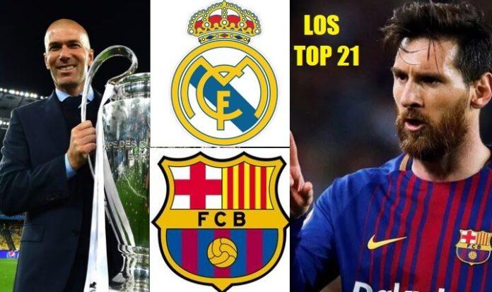 Ranking Mundial de Clubes 2018 Semana 32