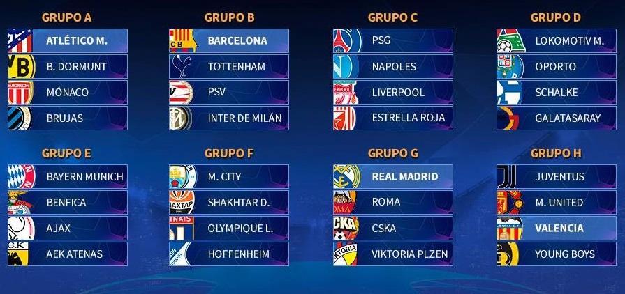champions league 2019