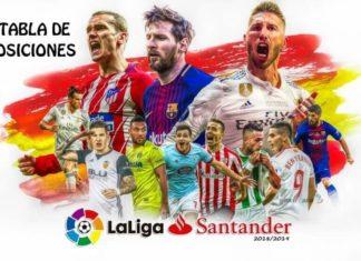 posiciones Liga Española 2019