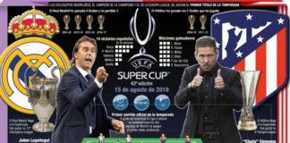 Memes Real Madrid-Atlético Supercopa 2018