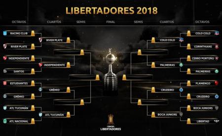 Cuartos de Final Copa Libertadores 2018 | Fixture-Calendario