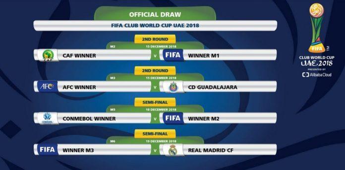 Calendario Mundial de Clubes 2018