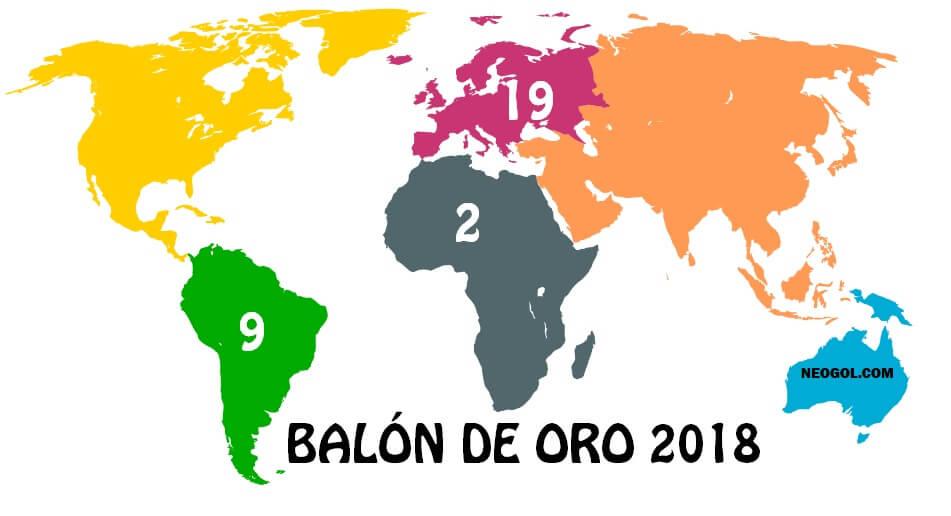Balón de Oro 2018 por continente