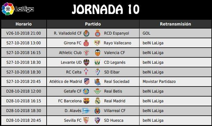 Jornada 10 Liga Española 2018