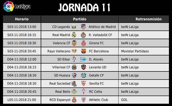 Jornada 11 Liga Española 2018