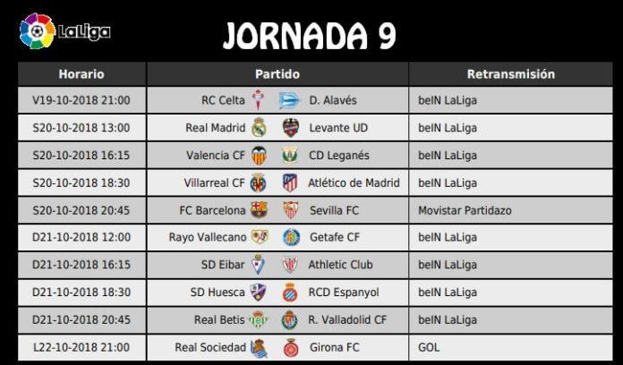 Jornada 9 Liga Española 2018