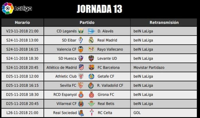 Jornada 13 Liga Santander 2018