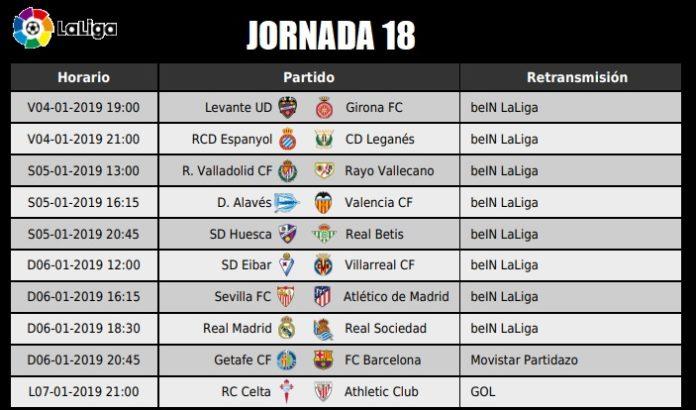 Jornada 18 Liga Santander 2019
