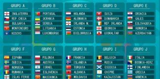 Eliminatorias Eurocopa 2020