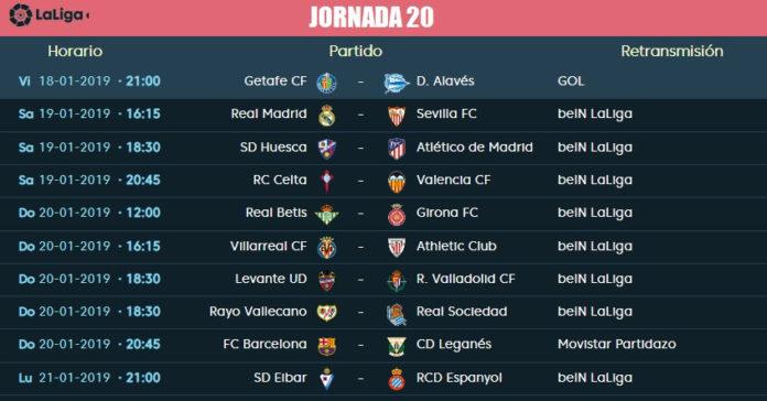 Jornada 20 Liga Santander 2019