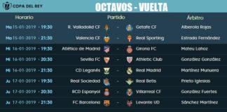 Octavos Copa del Rey 2019 vuelta
