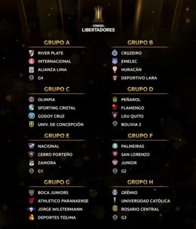 Calendario Copa Libertadores 2019 | Fixture Completo
