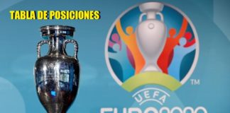 Tabla de Posiciones Eliminatorias Eurocopa 2020