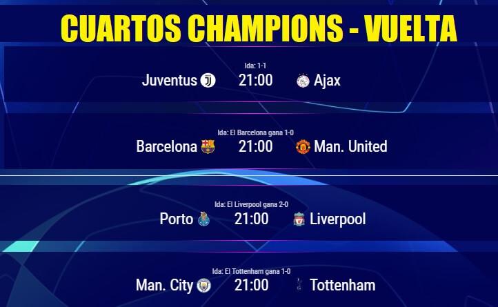 Cuartos de final de Champions | Partidos, horarios y dónde ...