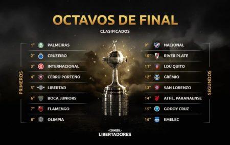 Calendario Copa Libertadores 2019   Fixture Completo y Resultados