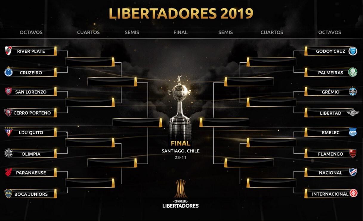octavos libertadores 2019