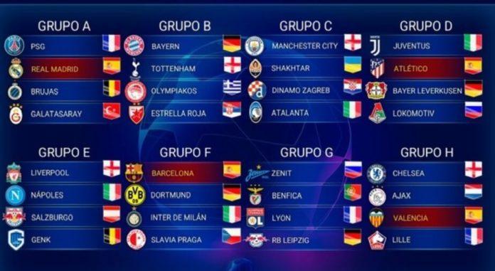 Fixture Champions League 2019-2020 | Fase de grupos