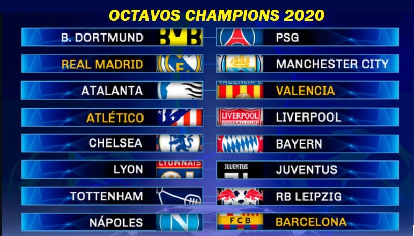 Calendario Octavos Champions League 2020