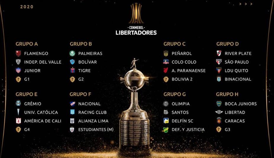 Calendario Copa Libertadores 2020