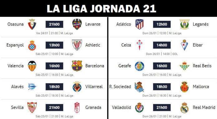 Partidos Jornada 21 Liga Española 2020