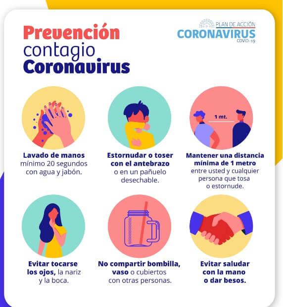 Prevenir contagio del coronavirus